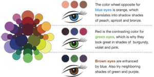 Let's Talk Eye shadows – Verveine Studios